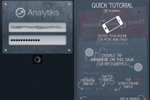Analytiks – Die Schnellübersicht über Seitenzugriffe